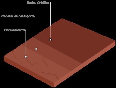 terraza-no-transitable-resina